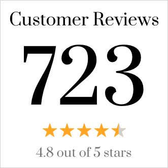 Customer reviews count and star rating