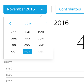 You can choose which month to view your sales history